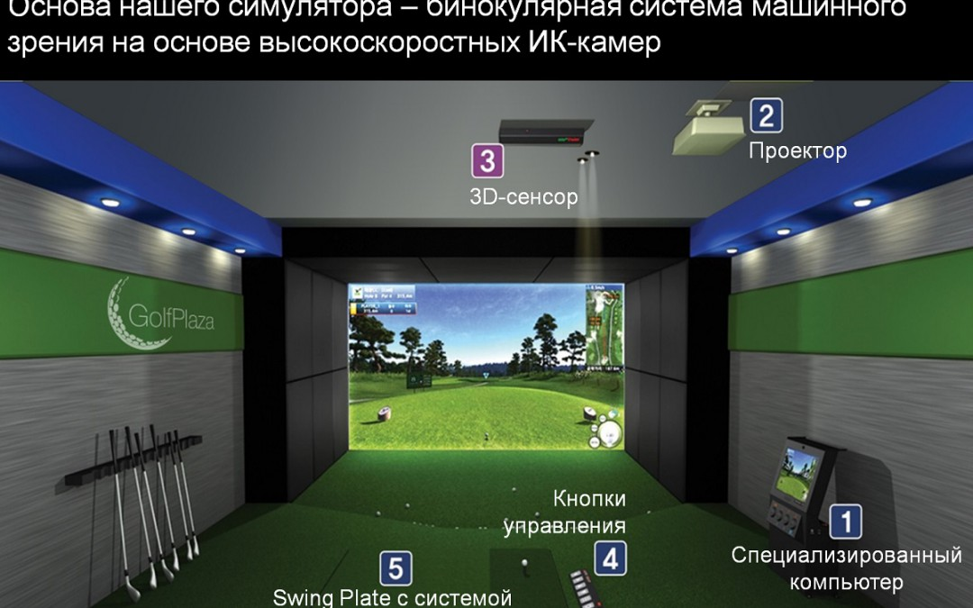 Симуляторы « Golf Plaza» . Test-drive